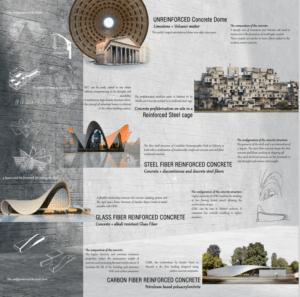 3rd-Prize-A-Concrete-Belief-By-Harika-Gandi-Sarmada-Madhulika.png